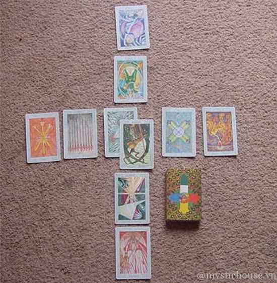 nhận xét Aleister Crowley Thoth Tarot