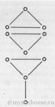 ý nghĩa 10 sephiroth trong Tree of Life