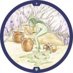 Circle of Life Tarot (New) 4
