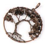 Mặt Dây Chuyền Tree of Life Tourmaline 2